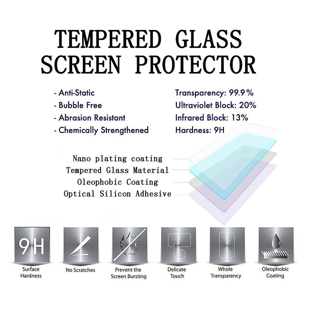 Основные характеристики защитных стекол для Galaxy Note 8