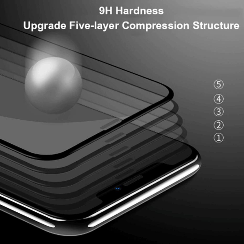 ТОП-2 - Защитное стекло для iPhone 6 ADCANOVD