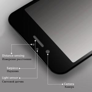 изображение защитного стекла айфон 6 с элементами характеристики