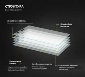 структура стекла