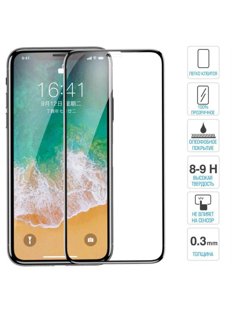 Характеристикастекла iphone12
