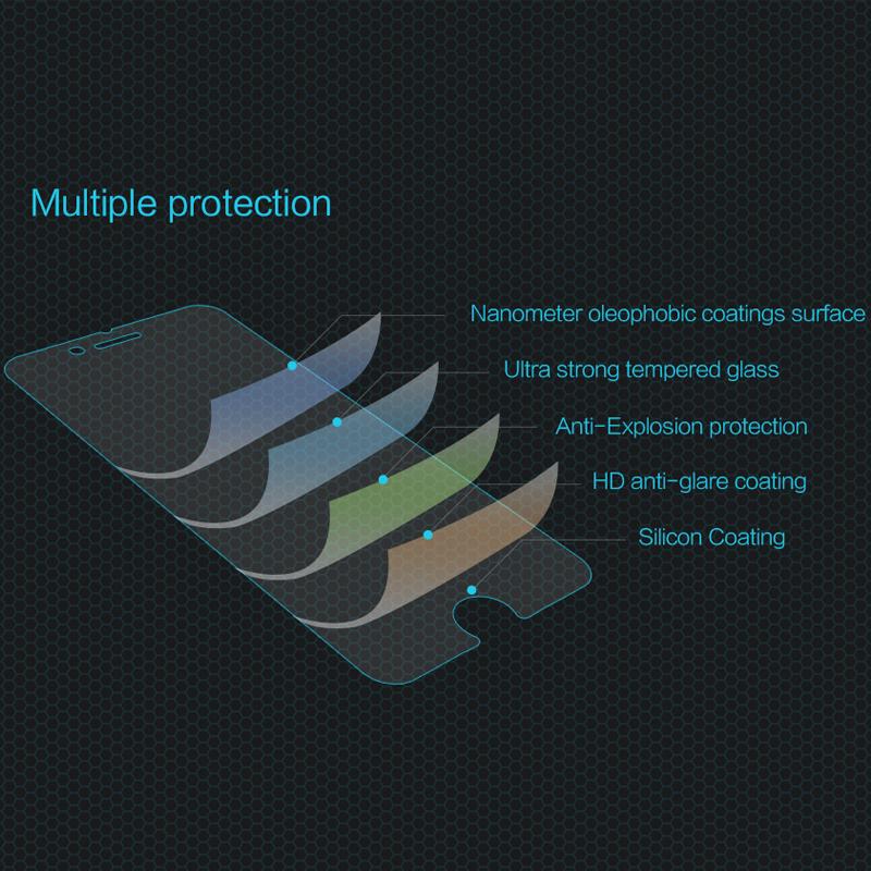 защитные слои стекла
